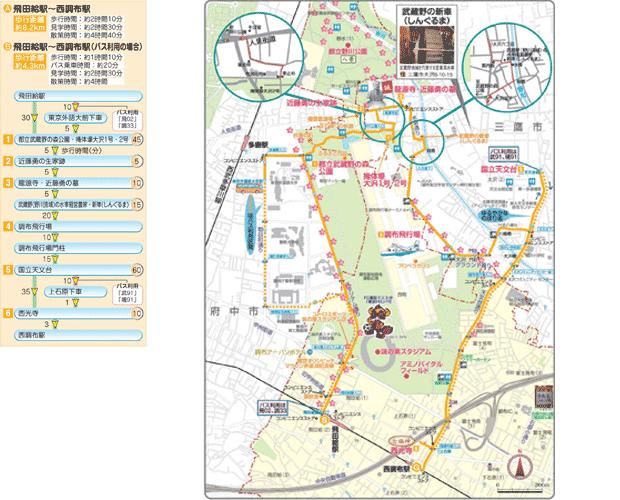 近藤勇と緑地コース地図画像