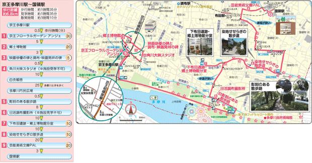 「映画のまち 調布」と多摩川コース地図画像